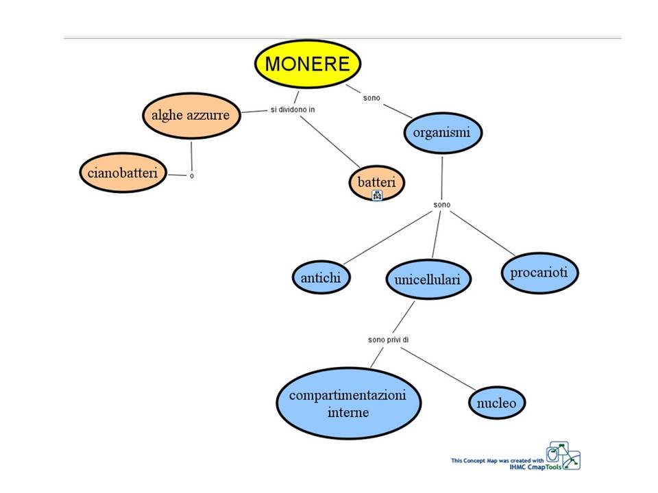 Monere mappa 1