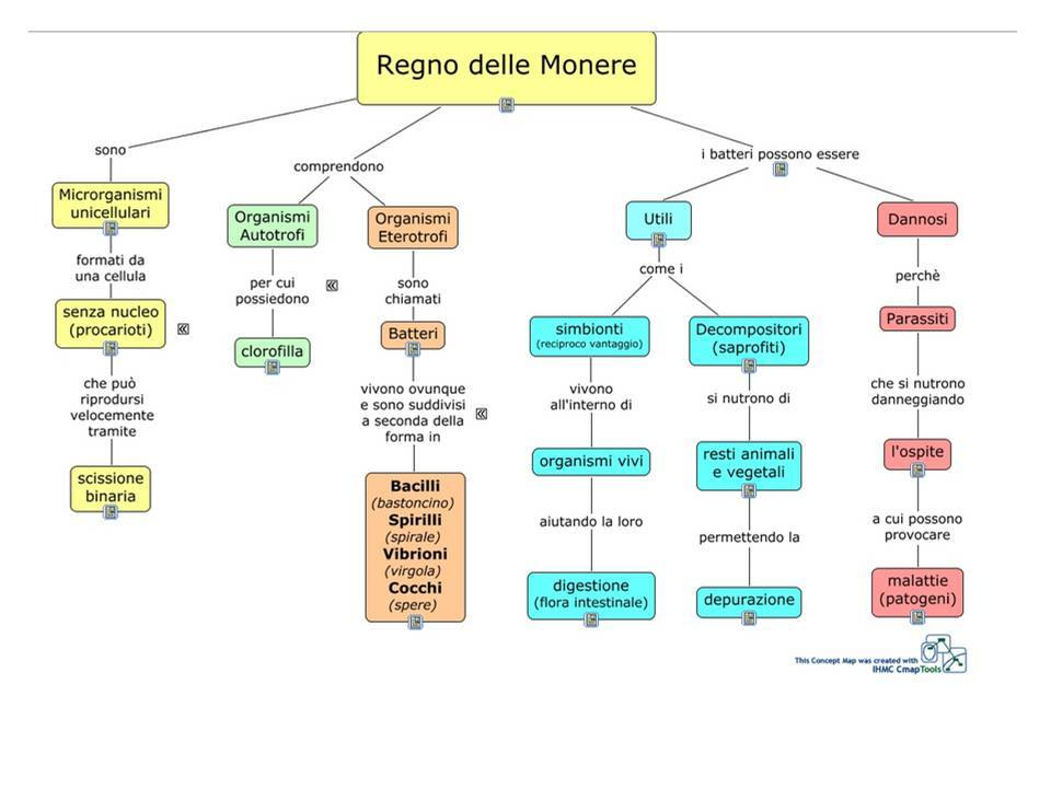 Monere mappa 2