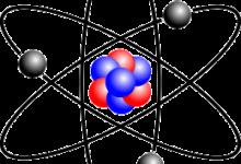 Teoria atomica della materia