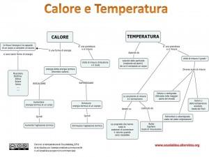 calore e temperatura mappa