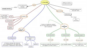 mappa propagazione ed effetti calore