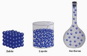solidi liquidi aeriformi