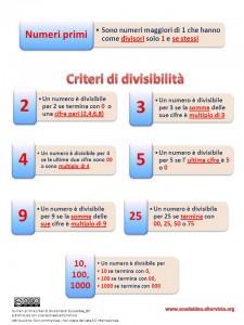 numeri-primi-e-criteri-di-divisibilità