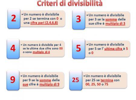 Scheda di riepilogo dei criteri di divisibilità