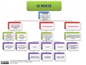 Mappa Rocce