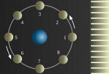 Lezione 2 Luna: Fasi, eclissi e maree