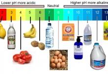 Il pH delle soluzioni