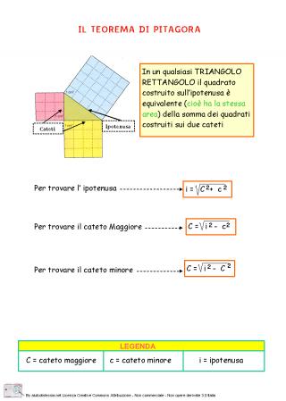 01-teorema-di-pitagora